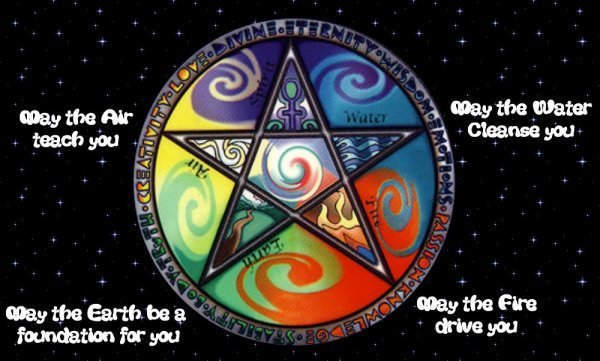 The Meaning Of The Wiccan Pentacle
